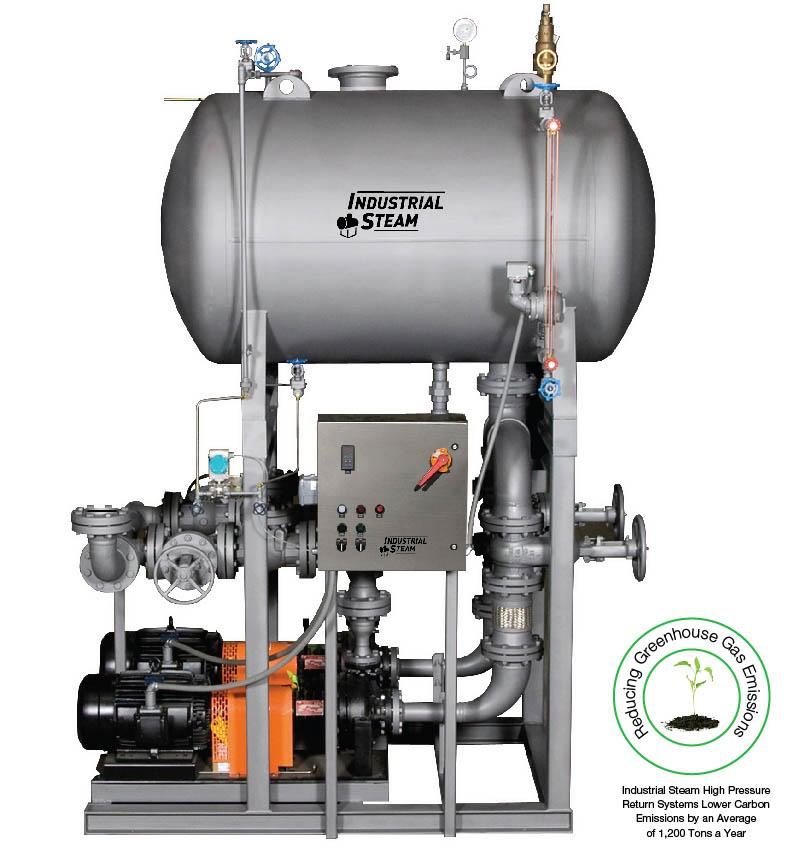 High Pressure Industrial_Steam_Condensate Return (HPR)