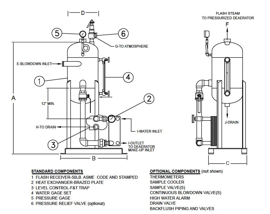 Industrial_Steam_CBHR